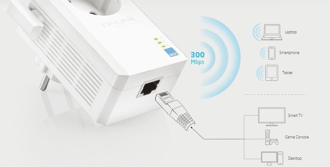 amplificador wifi con puertos